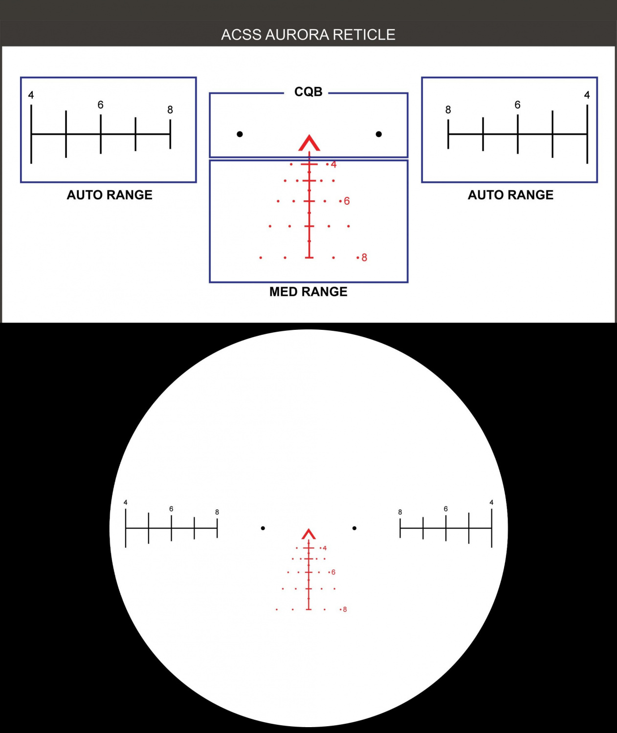 The Aurora ACSS reticle explained, and a view of how it looks when you're behind the scope.
