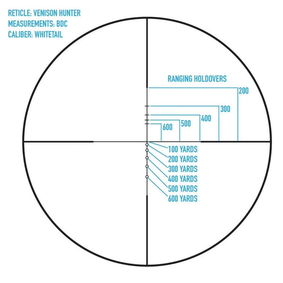 A closer look at the VHR's reticle design.