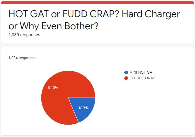 Hot Gat or Fudd Crap