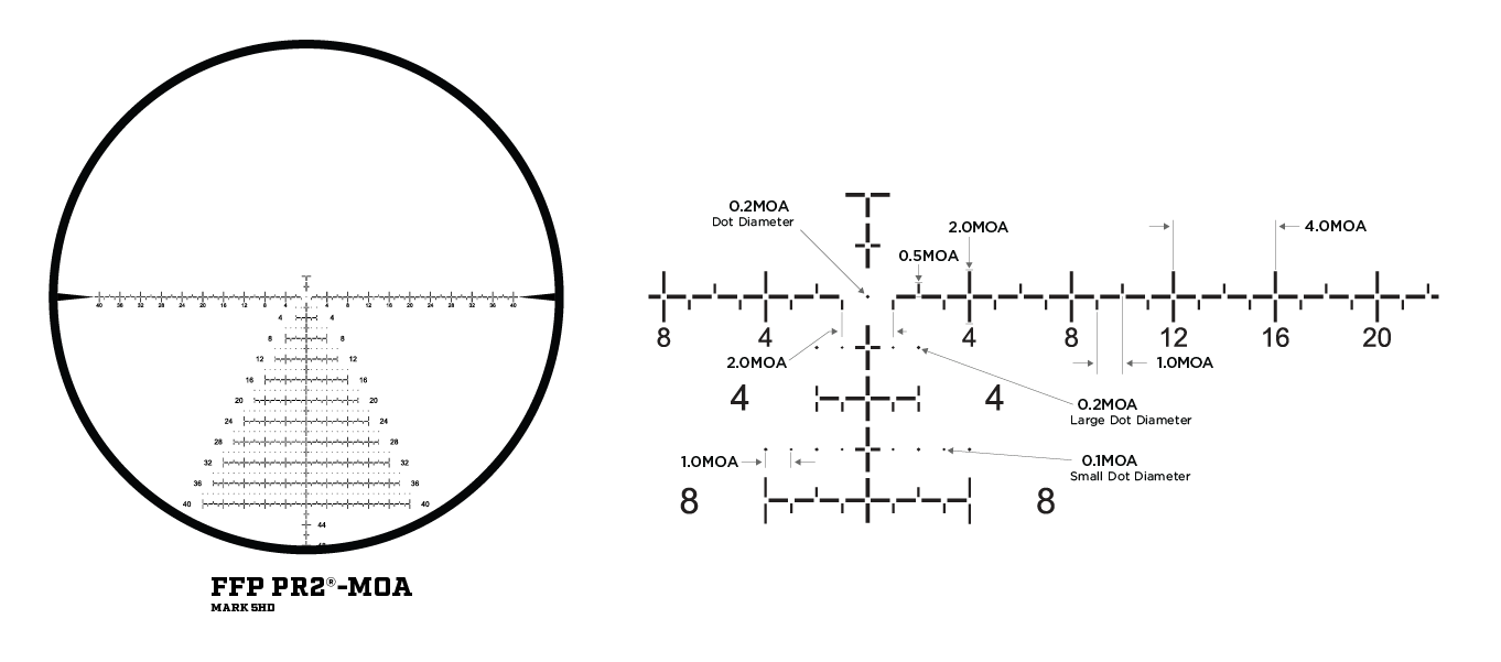Leupold Announces New PR2 Reticle for the Mark 5HD Riflescope