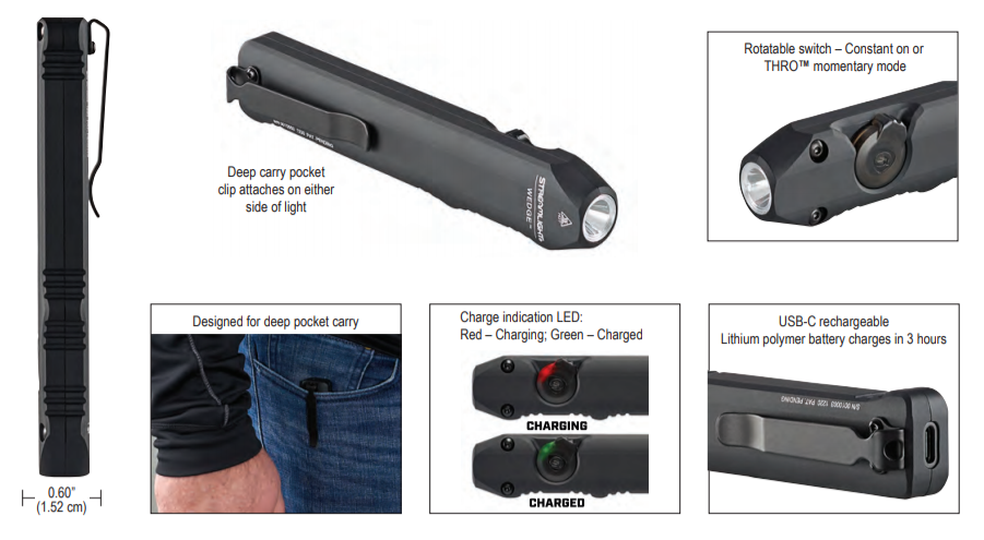 Wedge Rechargeable EDC Light Launched by Streamlight