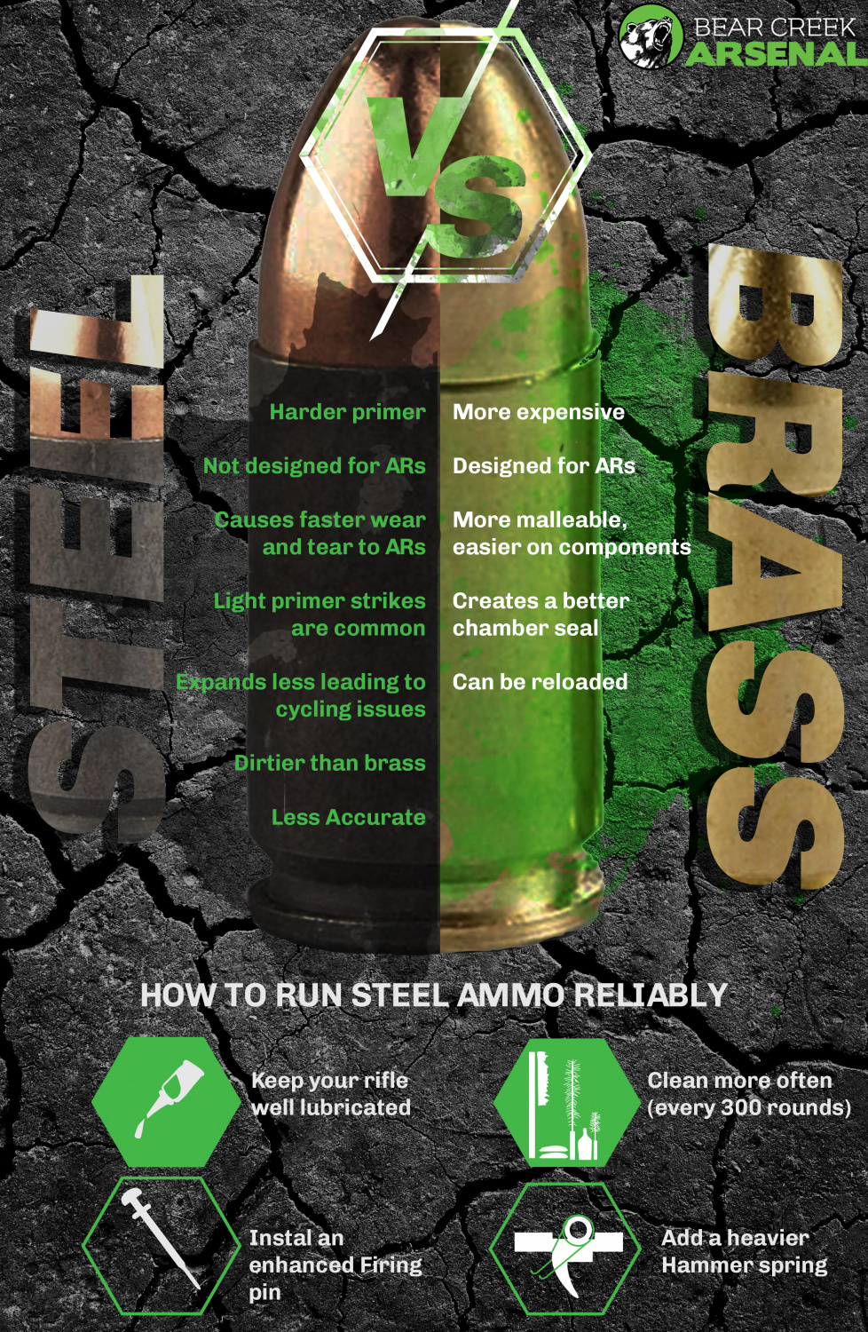 Bear Creek Breaks Down the Pros and Cons of Brass vs Steel Case