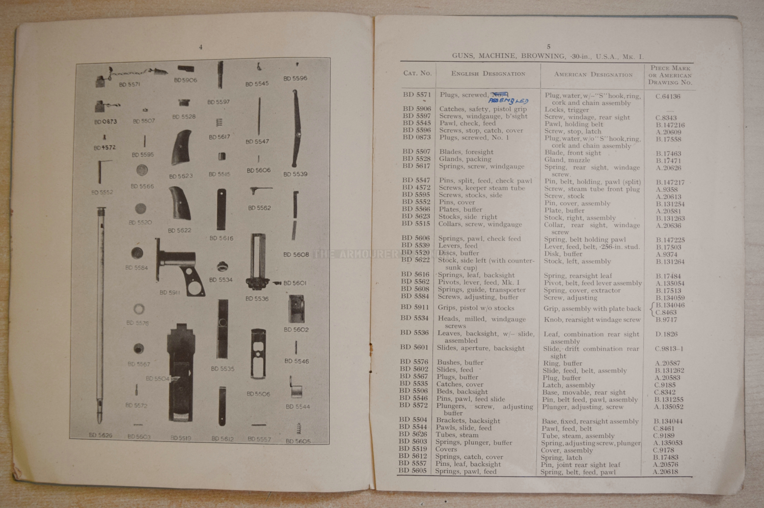 Inside a British Home Guard Browning M1917 Parts Identification Booklet