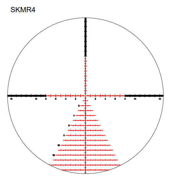New Kahles K624i with the SKMR4 Reticle Now Available
